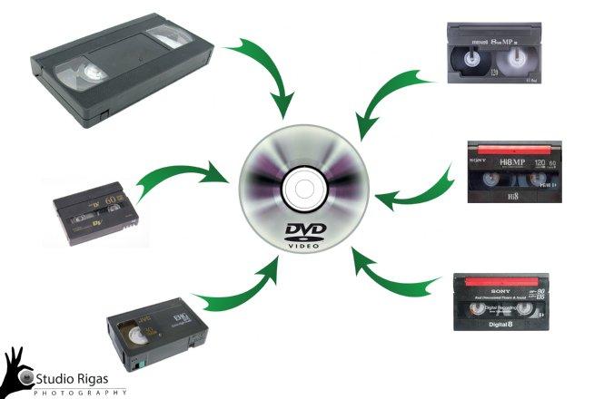 8.50€ Μετατροπή VHS, VHS-C, MiniDV, VIDEO8, HI8, DIGITAL8 σε DVD, από το φωτογραφείο Studio Rigas στην Πεύκη!! εικόνα